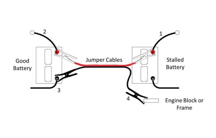 Jump-Start-diagram-1